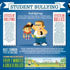 infographic-student-bullying